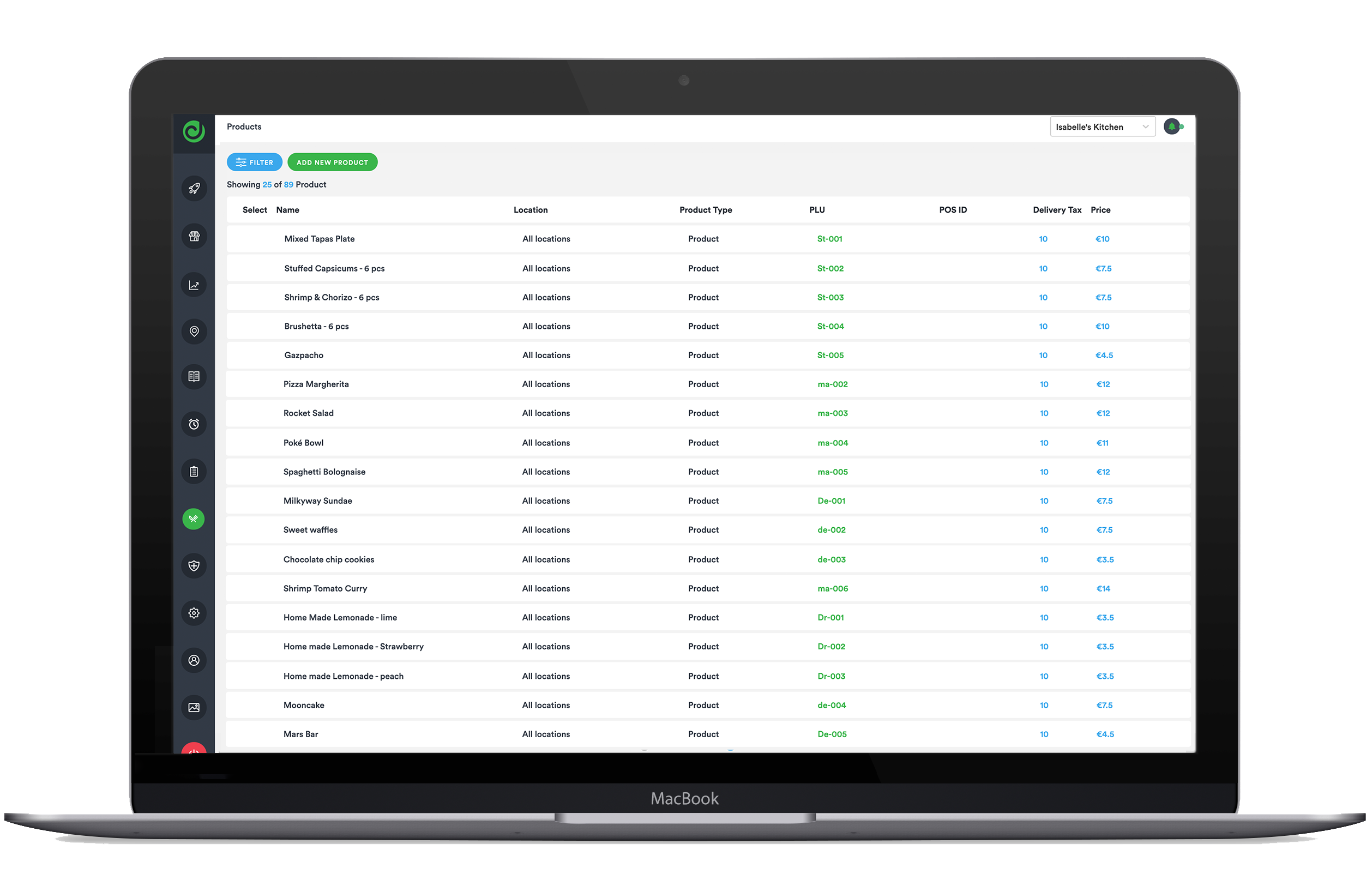 Deliverect dashboard with product overview