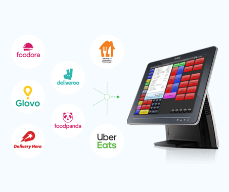 Tevalis POS integration page