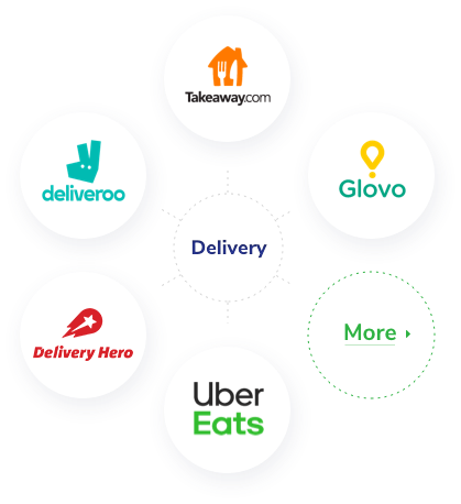 Third-party food delivery platforms